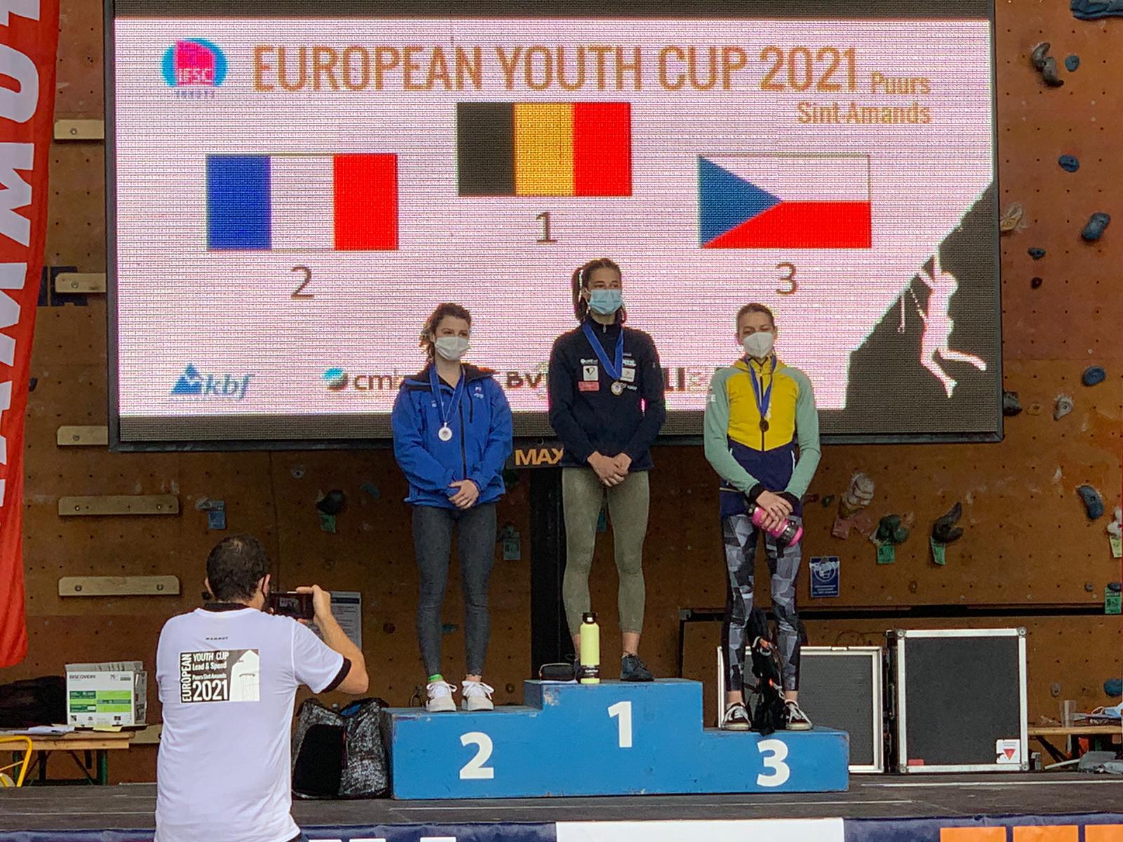 Coupe d'Europe Jeune Puurs 2021